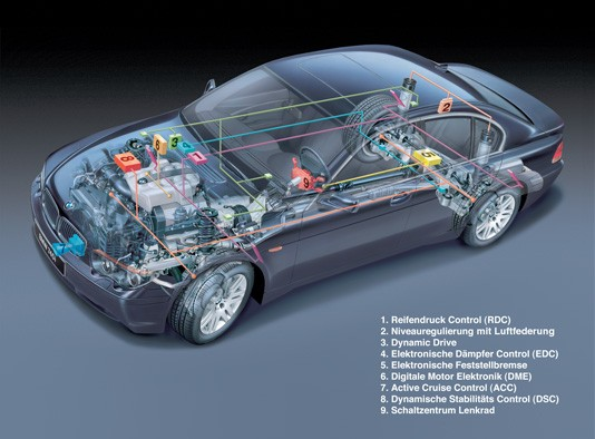 bmw s 745 raises expectations of 2002 luxury buyers electronic system layout