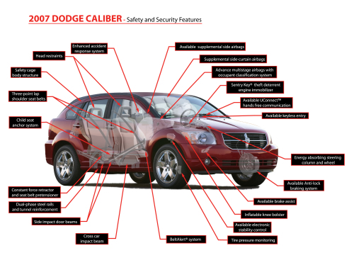 Dodge Caliber Rear Window Diagram Dodge Auto Parts
